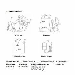 1W Portable Dental LED Surgical Head Light Lamp Medical Headlight Clip-on Type
