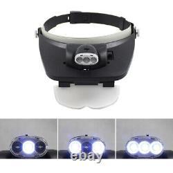 US LED Headband Dental Surgical Medical Binocular Loupes Glass Magnifier (3.5-R)